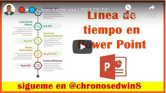 Lineas de tiempo de PowerPoint