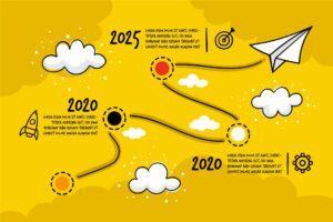 Infografía en Power Point - ¿Como crear una?
