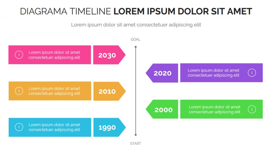 Hay tantos ejemplos listos para usar de una línea de tiempo, por lo que es difícil combinarlos en un grupo. Por ejemplo, puede elegir una línea de tiempo de cadena de retorno .